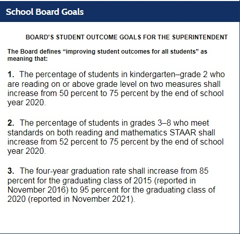 2017 MISD School Board Goals