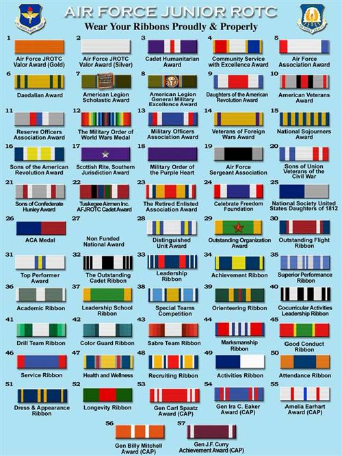Rotc ribbons and medals