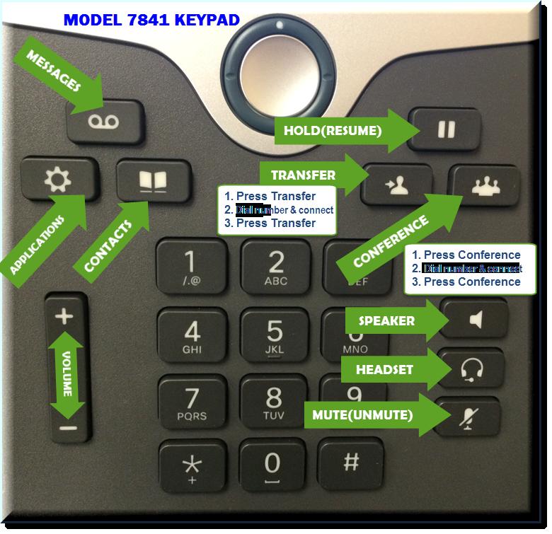 Cisco ip phone 7841 manual